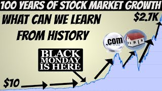 100 Years of Stock Market Data | What Can We learn from it?? (Cheap/Expensive)