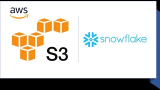 3. How to Query S3 File from Snowflake using External Table