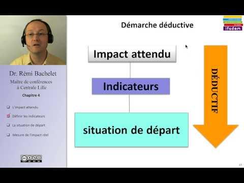 Vidéo Évaluer l'impact