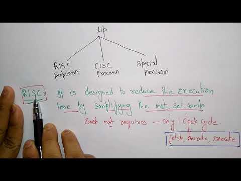 mp4 Architecture Of Risc Processor, download Architecture Of Risc Processor video klip Architecture Of Risc Processor