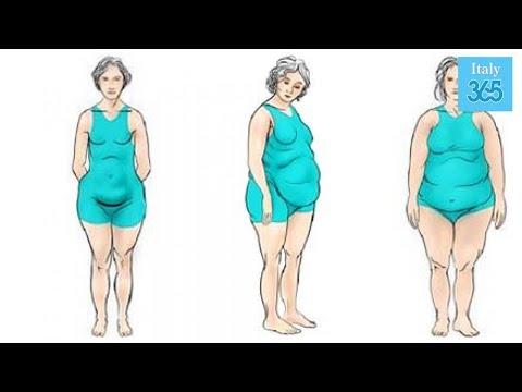 Quale grasso di ustione di cibo in un organismo