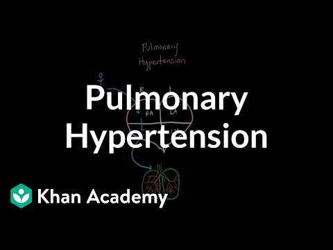 Schilddrüsen-arterielle Hypertonie