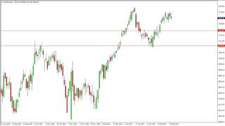 FTSE 100 - FTSE 100 Technical Analysis for February 22 2017 by FXEmpire.com