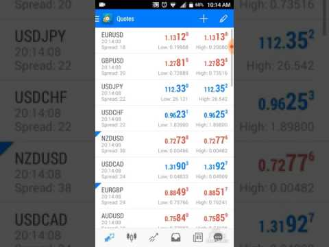 Binary options cooperation