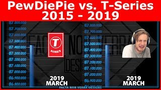 PewDiePie vs T-Series | Animated Subscriber Graph | 2K 1440p30
