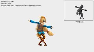 Nhận Rigging và Animation cho Game/Phim hoạt hình