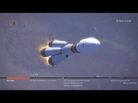 Анимация пуска РКН «Союз-2.1а» с КА «Канопус-В-ИК» и 72 малыми спутниками