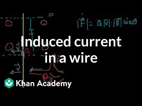 induced current in a wire video khan academy rh khanacademy org
