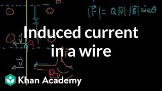 Magnetism 12: Induced Current in a Wire