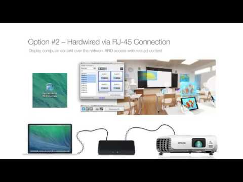 Advanced Network Connectivity - <br>Chapter 3: Hardwired Network