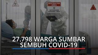 Kasus Covid-19 di Sumbar, 251 Dirawat di RS, 763 Isolasi Mandiri, 27.798 Sembuh dan 652 Meninggal