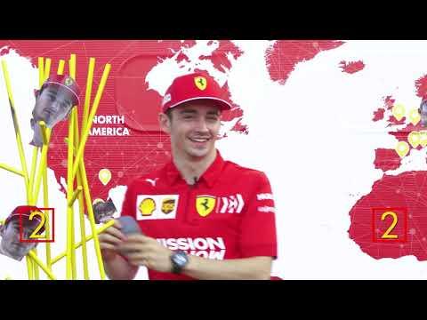 Sebastian Vettel and Charles Leclerc: The Formula 1 World Quiz