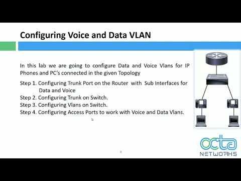 CCNA Collaboration Demo Video