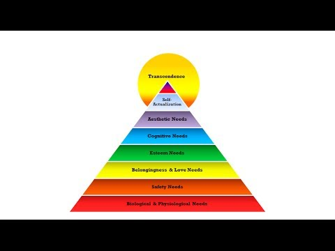 Пирамида потребностей Абрахама Маслоу.