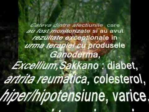 Controlul glucozei glicemia