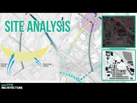 mp4 Architecture Design Report Pdf, download Architecture Design Report Pdf video klip Architecture Design Report Pdf
