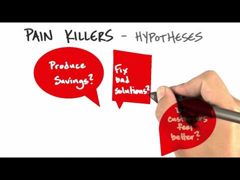 mp4 Startup Company Painkiller, download Startup Company Painkiller video klip Startup Company Painkiller