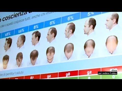 Le maschere per rafforzarsi di capelli da rimedi di gente