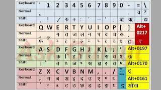 Devlys 010 font keyboard