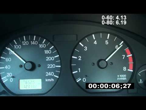 Schewrole das Feld 2010 welche das Benzin