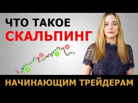 Торговые сигналы для бинарных опционы
