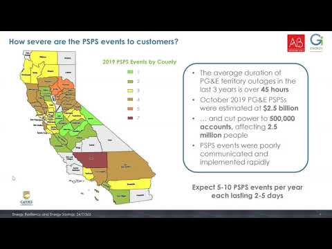 WEBINAR - California: ENERGY RESILIENCY and ENERGY SAVINGS (part 2)