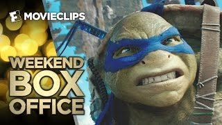 Weekend Box Office - June 3-5, 2016 - Studio Earnings Report HD