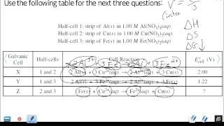 Mr Z AP Review Lesson 11 Electrochemistry Multiple Choice