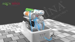 Aqua Mina Kapalı Sistem Tanıtım Animasyonu