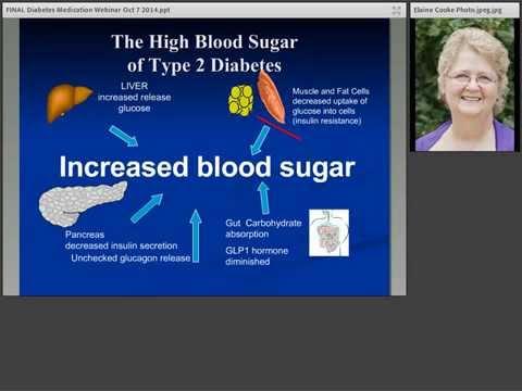 Buchweizen mit Joghurt, wenn Zucker im Blut sinkt