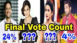 Bigg Boss 11: Final Vote Count of Grand Finale Finalists   Shilpa Shinde Vote   2018  [YES INDIA]