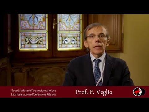 Meccanismo di sviluppo ipertensione polmonare
