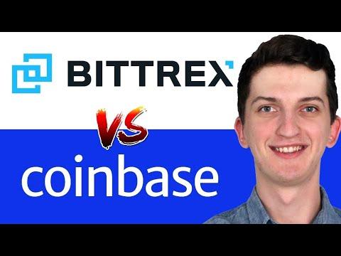 Rinkos vertė bitcoin