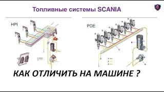Отличие топливных систем PDE от HPI