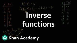 Understanding Inverse Functions