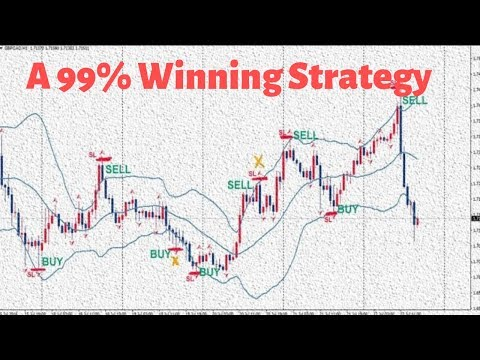 How to Use Bollinger Bands in Forex | Bollinger Bands Tutorial