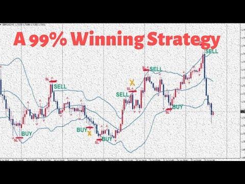 Noi indicatori de opțiuni binare profitabile