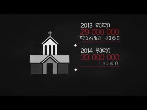ეკლესიის დაფინანსების პოლიტიკა