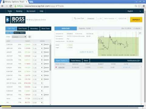 Платформы для торговли бинарными опционами с минимальным депозитом
