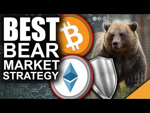 Bitcoin egynapos kereskedelem