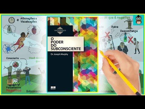 O PODER DO SUBCONSCIENTE | COMO TRANSFORMAR A MENTE | JOSEPH MURPHY | RESUMO ANIMADO
