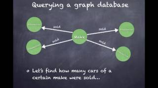 Using Graph Functions in OrientDB