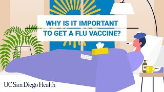 Flu Vaccine: Why It's Important in 2020/2021 | UC San Diego Health