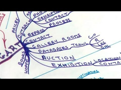Screenshot of video: How to use a mind map