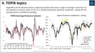 VIDEO: TOPIX and the Japanese Yen