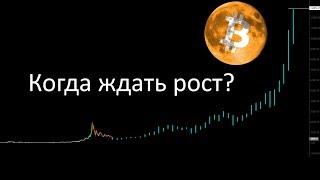 Bitcoin. Глобальный прогноз цены. Будет ли разворот?