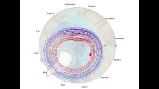 Arctic Sea Ice Death Spiral -- 2017