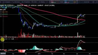 MASSIVE BITCOIN MOVE ON THE HORIZON! HAVE YOUR ALARMS SET AND READY!