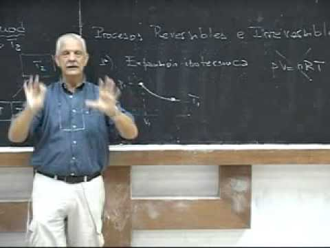 Clase # 23. Principios de la termodinámica. Ciclo de Carnot. Eficiencia. Kelvin y Clausius. 1/5