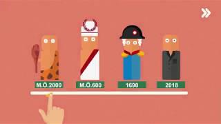 Paranın Tarihçesi
